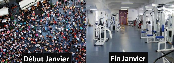 bonnes_resolutions_salle_de_sport
